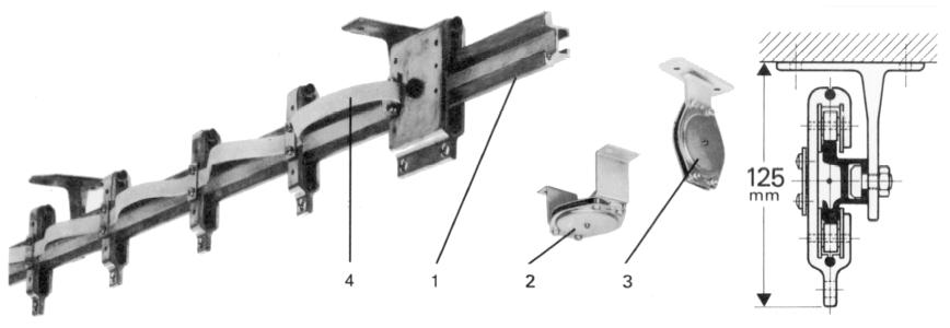 Vorhang-Zuganlagen RS 2
