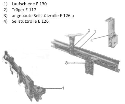 Vorhang-Zuganlagen RS 4